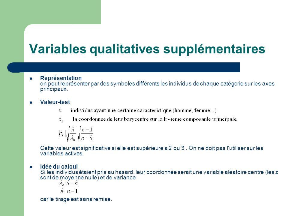 Variables qualitatives supplémentaires