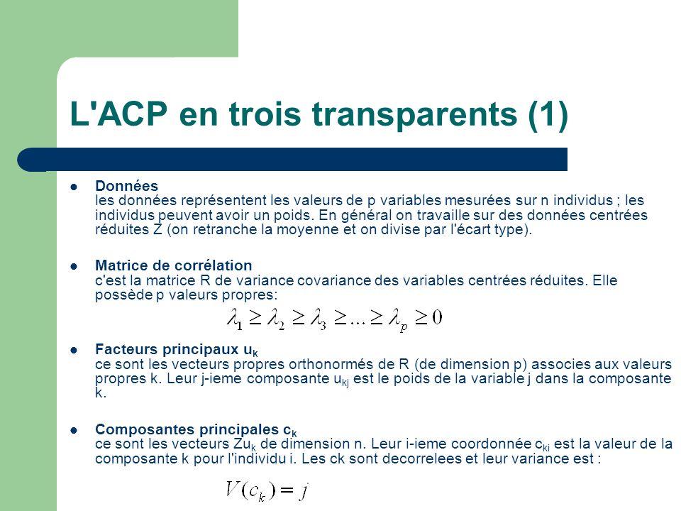 L ACP en trois transparents (1)