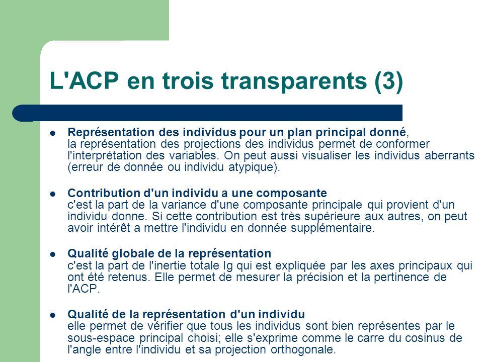L ACP en trois transparents (3)