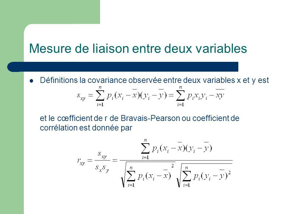 Mesure de liaison entre deux variables