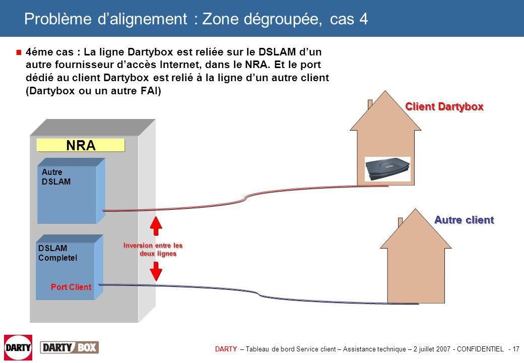 Problème d'alignement : Zone dégroupée, cas 4