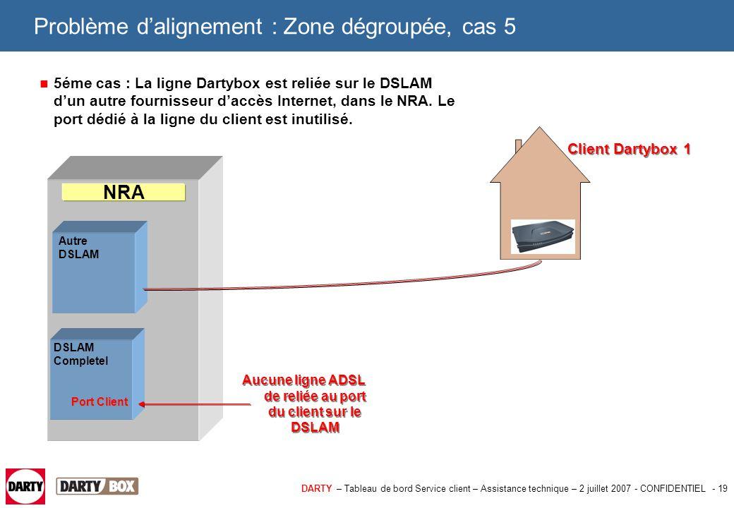 Problème d'alignement : Zone dégroupée, cas 5