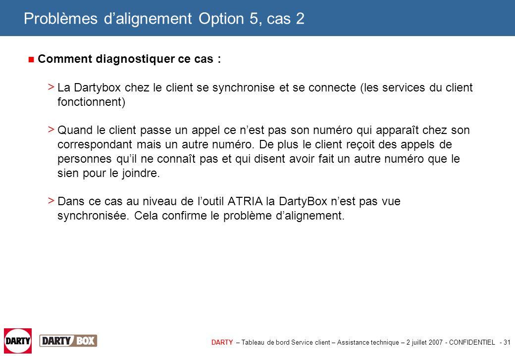 Problèmes d'alignement Option 5, cas 2