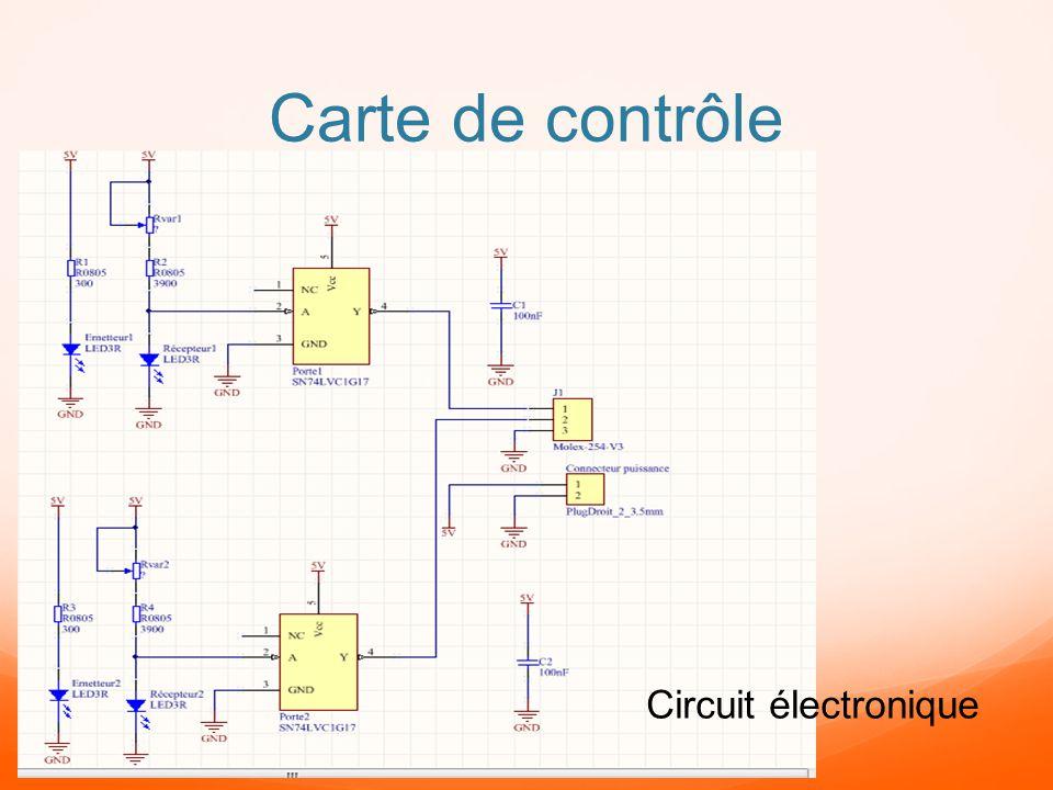 Carte de contrôle Circuit électronique