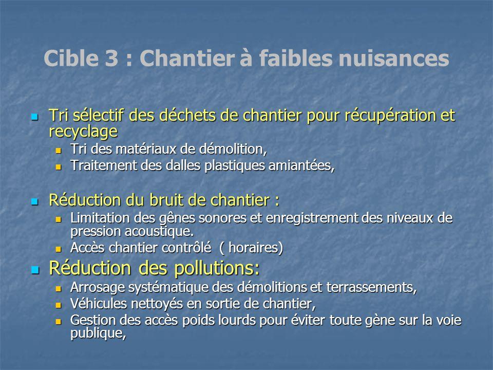 Cible 3 : Chantier à faibles nuisances