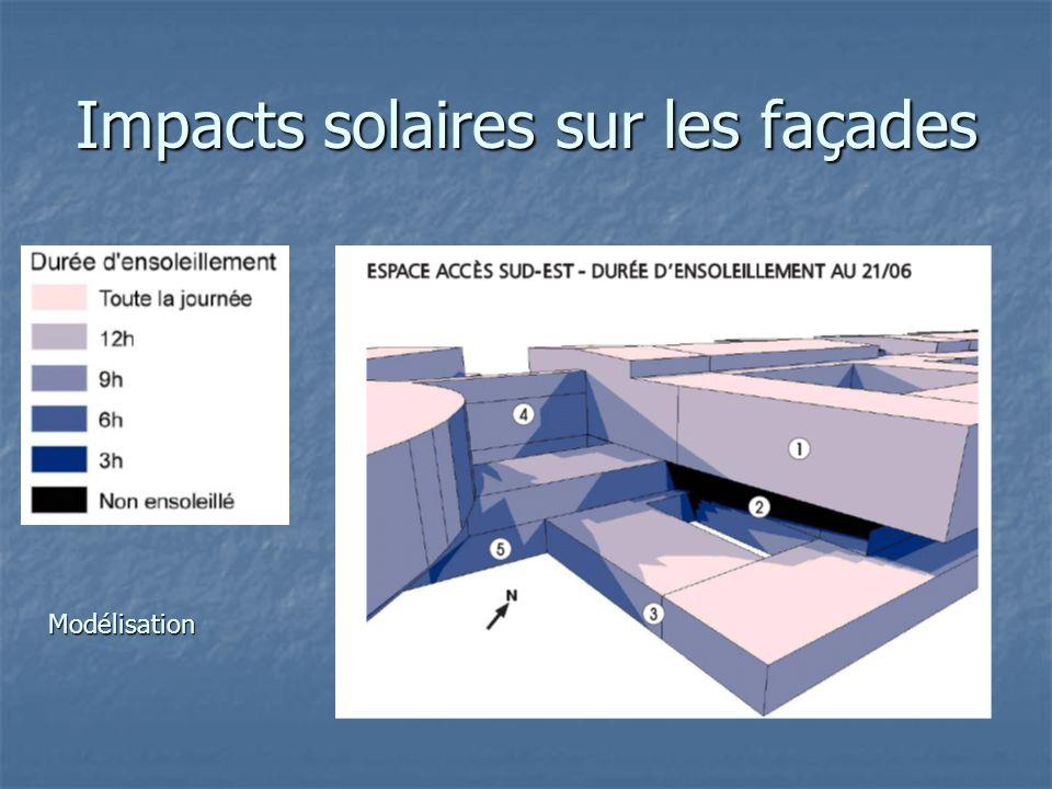 Impacts solaires sur les façades