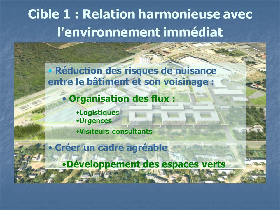 Cible 1 : Relation harmonieuse avec l'environnement immédiat