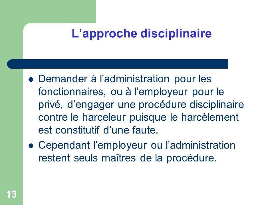 L'approche disciplinaire