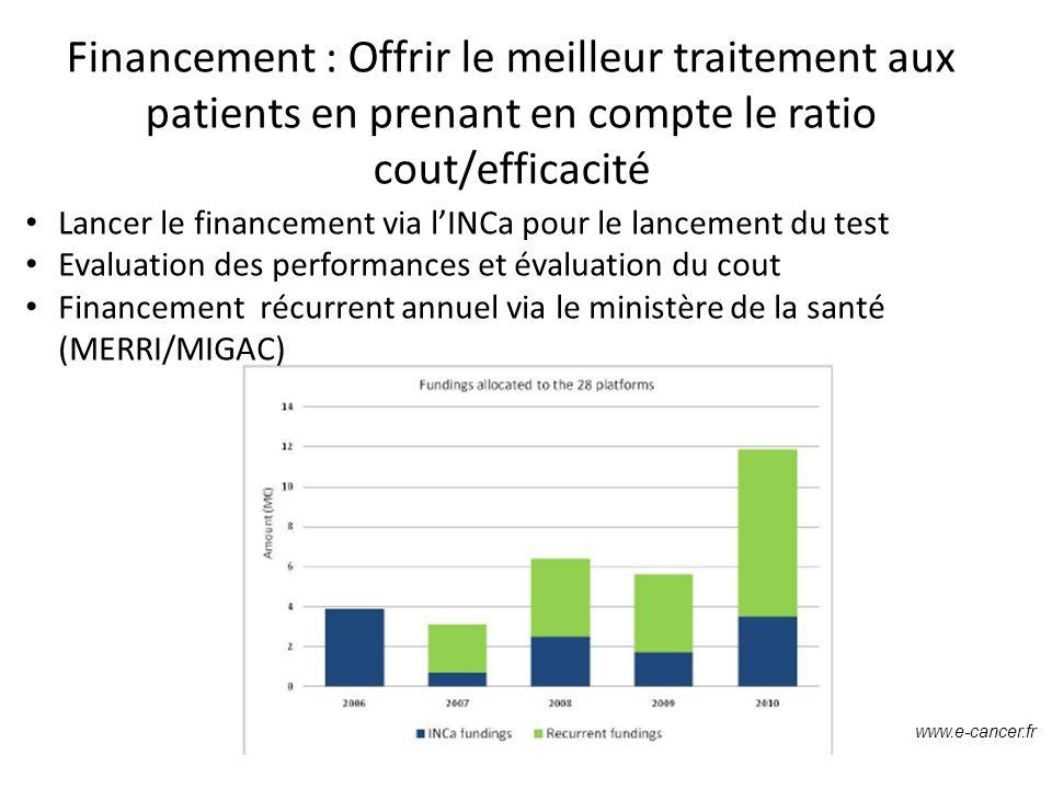 Financement : Offrir le meilleur traitement aux patients en prenant en compte le ratio cout/efficacité