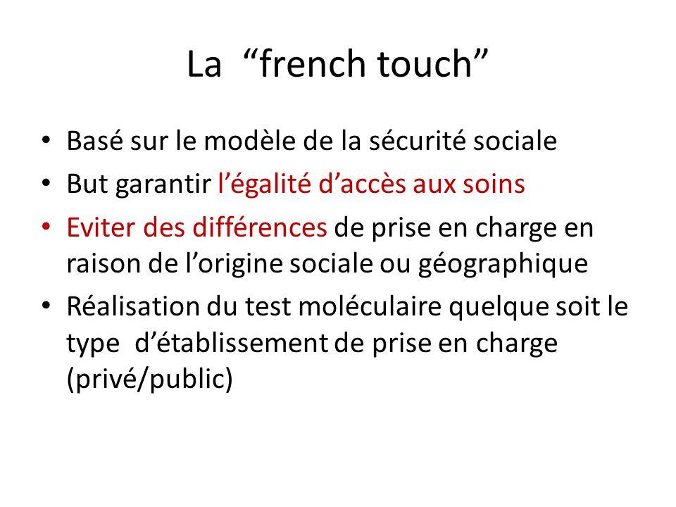 La french touch Basé sur le modèle de la sécurité sociale