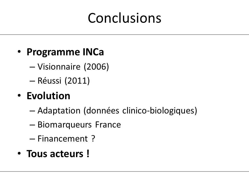 Conclusions Programme INCa Evolution Tous acteurs ! Visionnaire (2006)