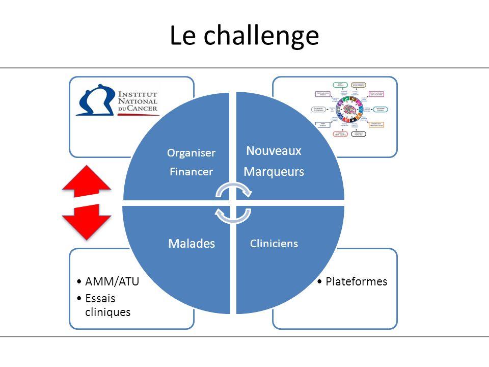Le challenge Nouveaux Marqueurs Malades Plateformes AMM/ATU