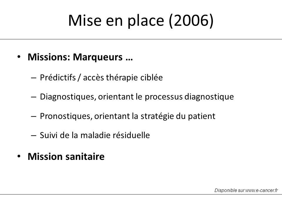 Mise en place (2006) Missions: Marqueurs … Mission sanitaire