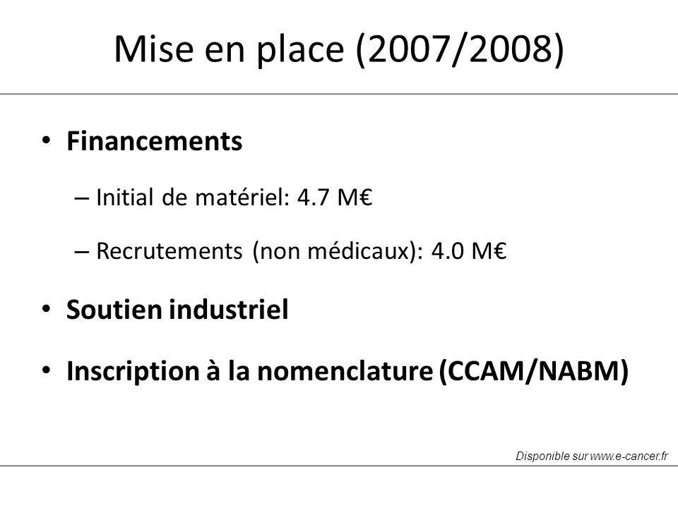 Mise en place (2007/2008) Financements Soutien industriel