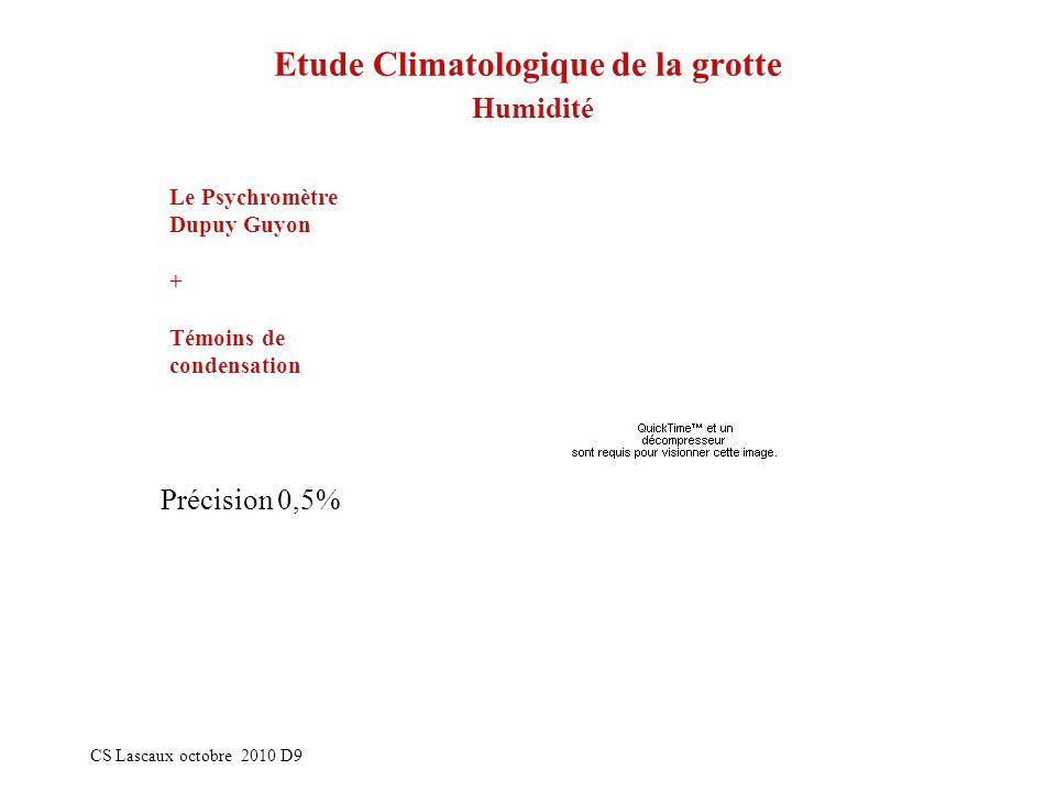 Etude Climatologique de la grotte Humidité