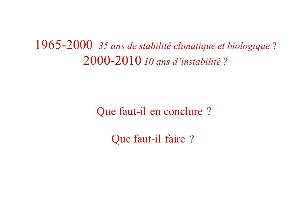 1965-2000 35 ans de stabilité climatique et biologique