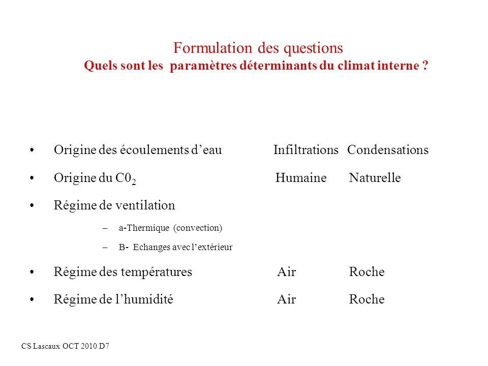 Origine des écoulements d'eau Infiltrations Condensations