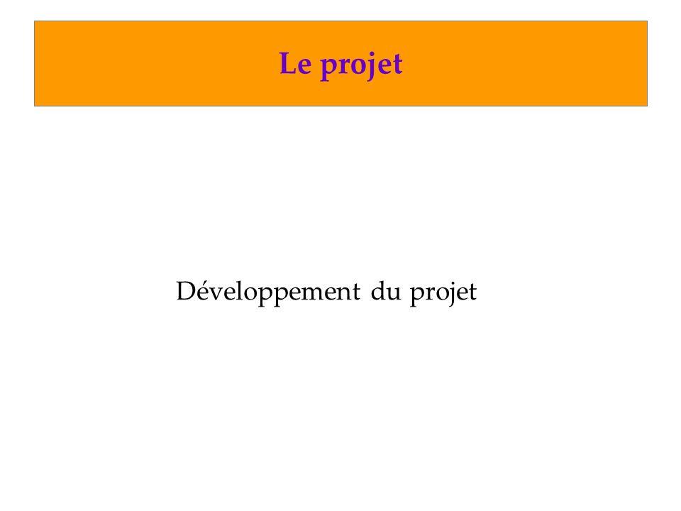 Le projet Développement du projet