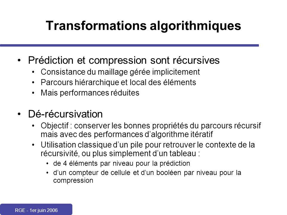 Transformations algorithmiques