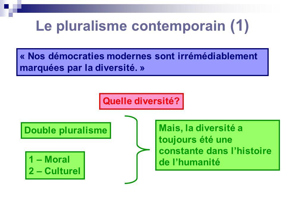 Le pluralisme contemporain (1)