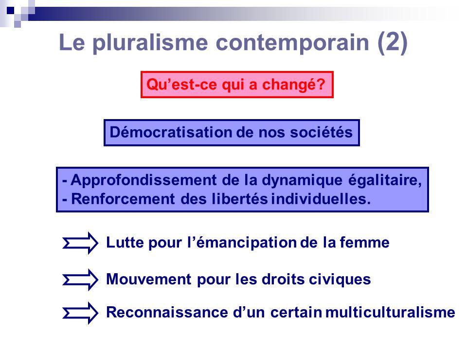 Le pluralisme contemporain (2)