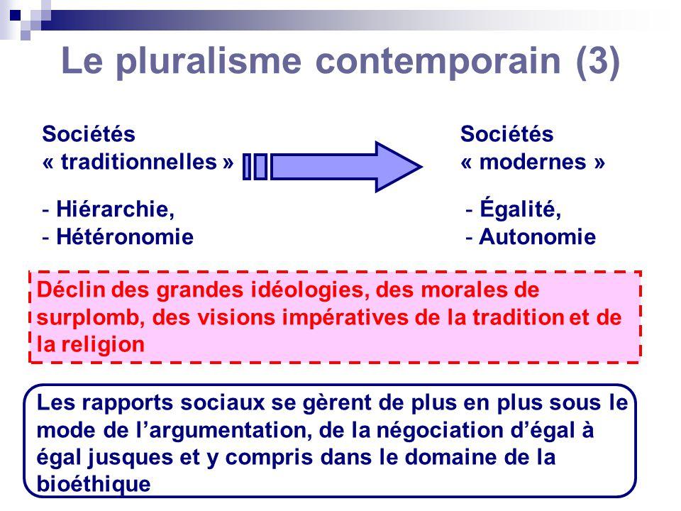 Le pluralisme contemporain (3)