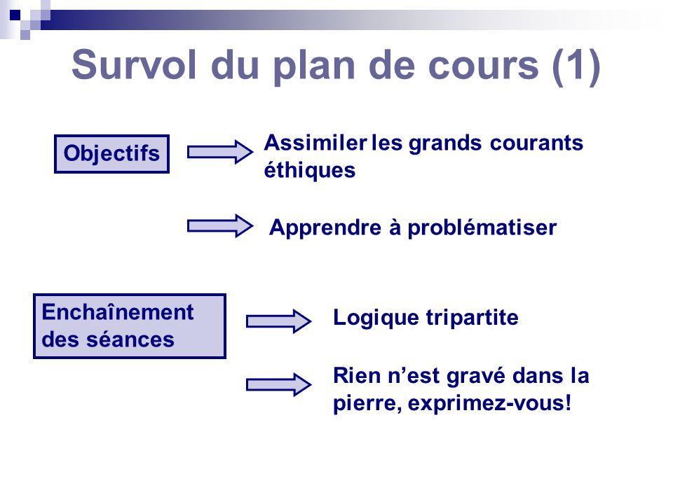 Survol du plan de cours (1)
