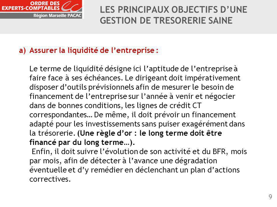 LES PRINCIPAUX OBJECTIFS D'UNE GESTION DE TRESORERIE SAINE