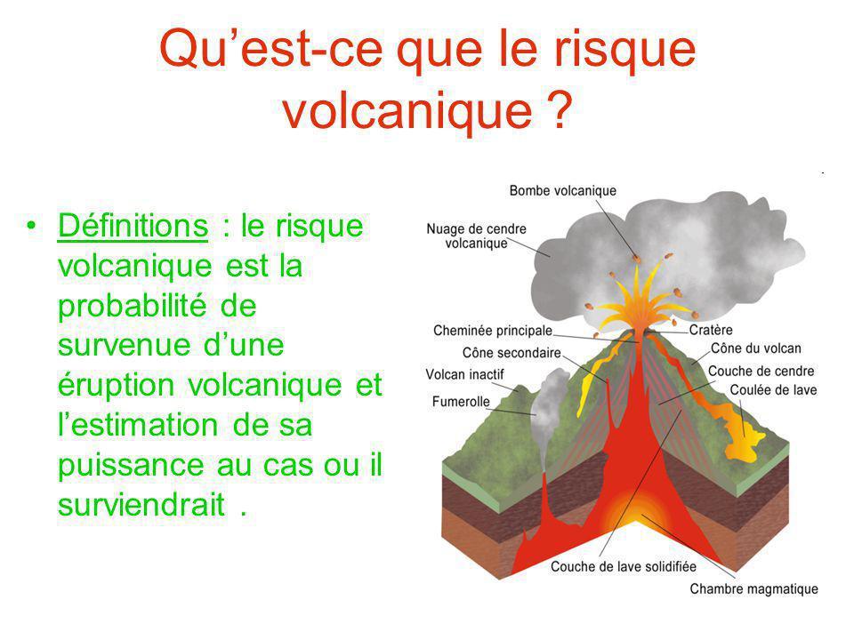 Qu'est-ce que le risque volcanique