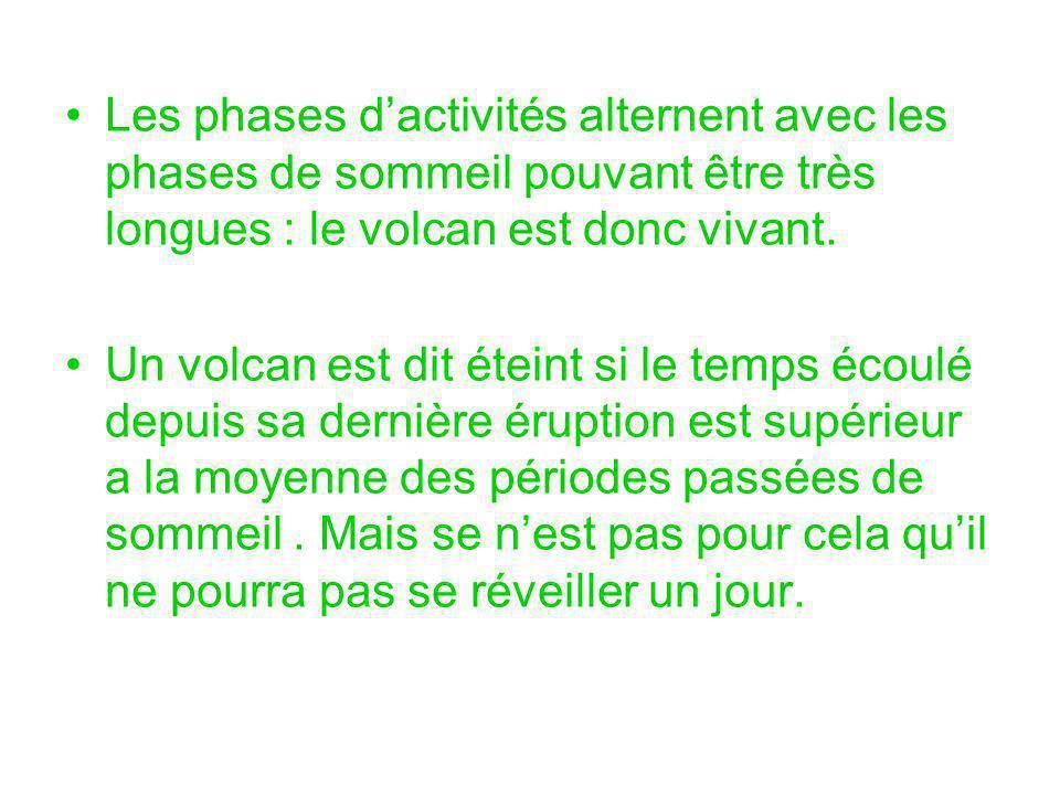 Les phases d'activités alternent avec les phases de sommeil pouvant être très longues : le volcan est donc vivant.