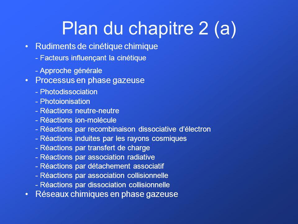 Plan du chapitre 2 (a) - Facteurs influençant la cinétique