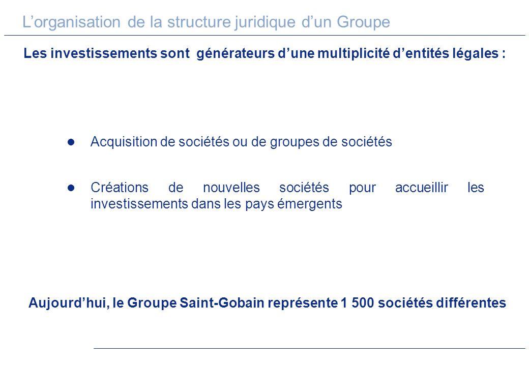 L'organisation de la structure juridique d'un Groupe