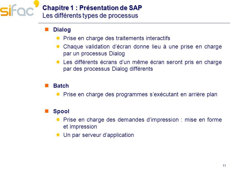 Chapitre 1 : Présentation de SAP Les différents types de processus
