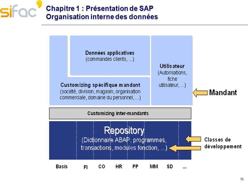 Chapitre 1 : Présentation de SAP Organisation interne des données