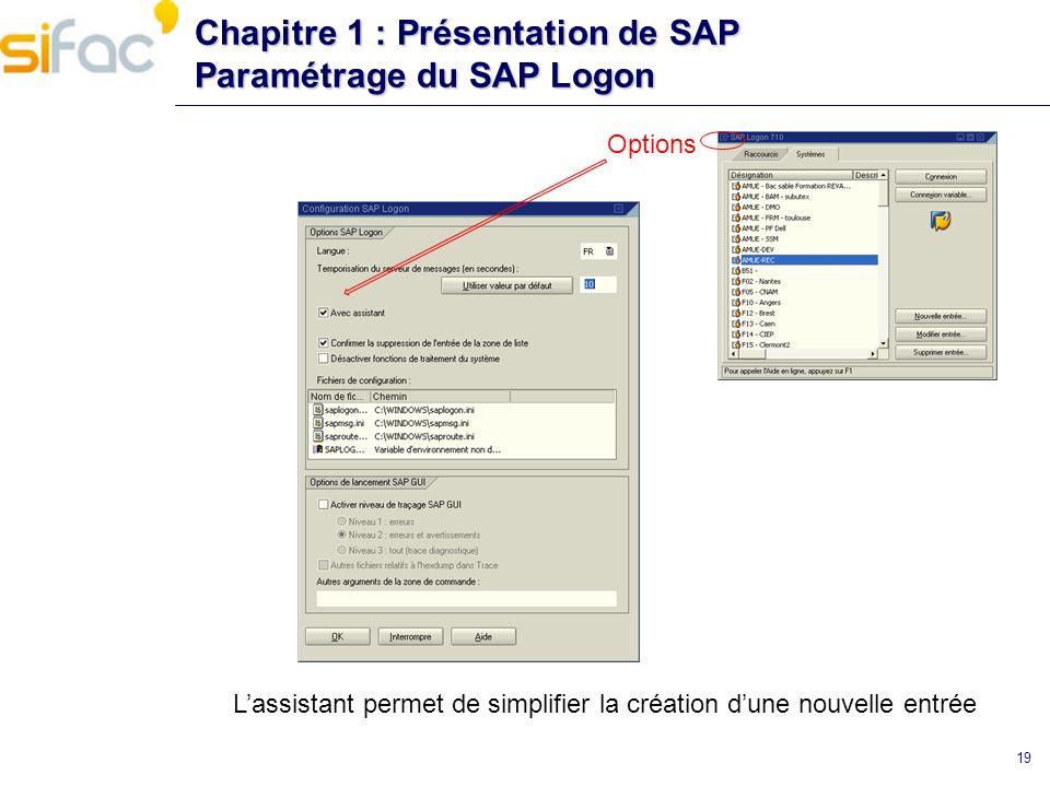 L'assistant permet de simplifier la création d'une nouvelle entrée