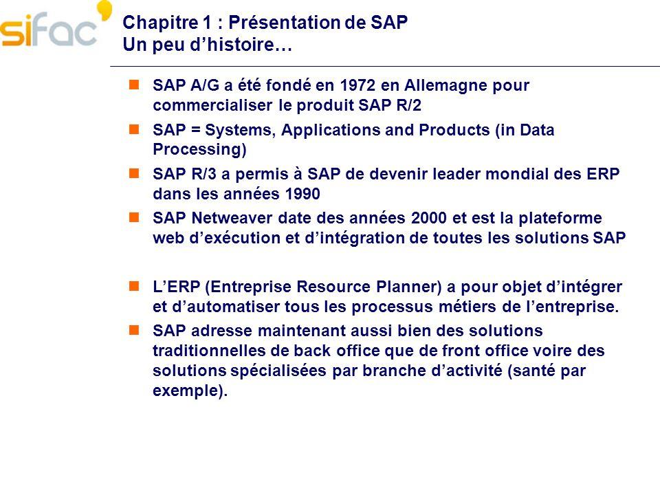 Chapitre 1 : Présentation de SAP Un peu d'histoire…