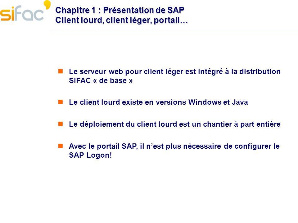 Chapitre 1 : Présentation de SAP Client lourd, client léger, portail…