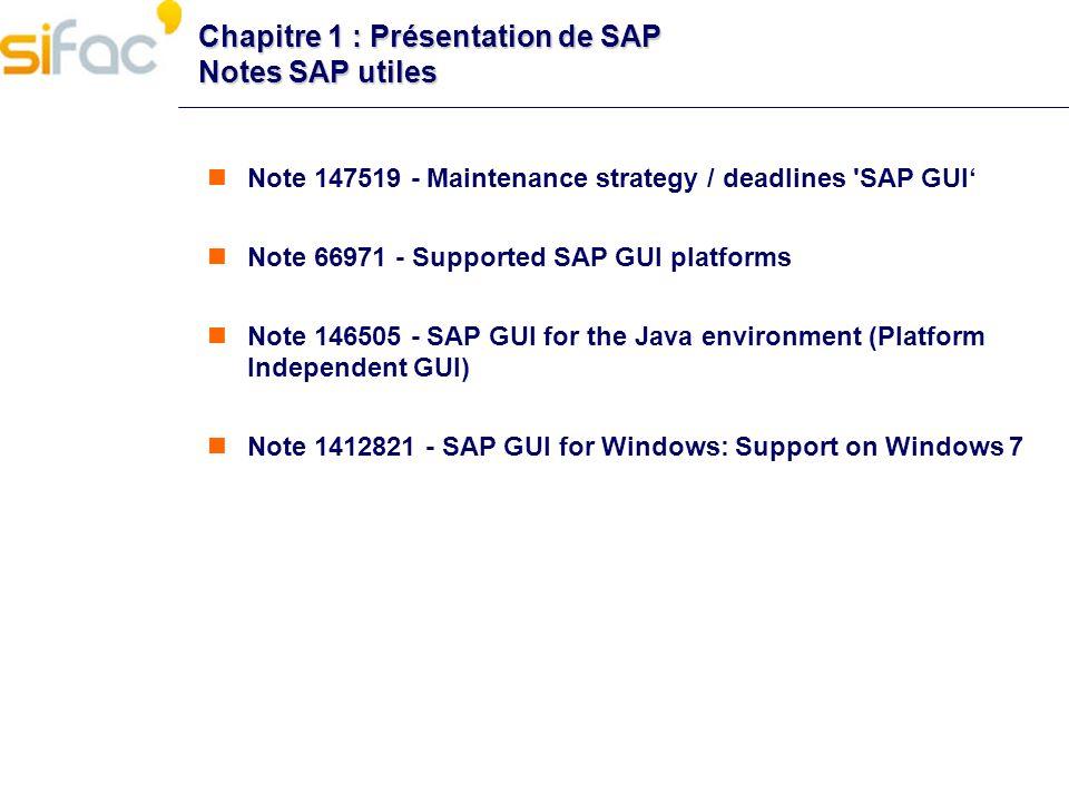 Chapitre 1 : Présentation de SAP Notes SAP utiles