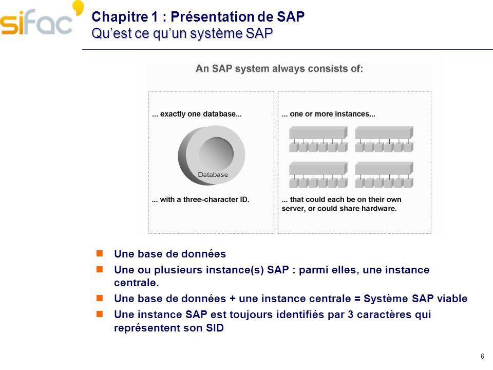 Chapitre 1 : Présentation de SAP Qu'est ce qu'un système SAP