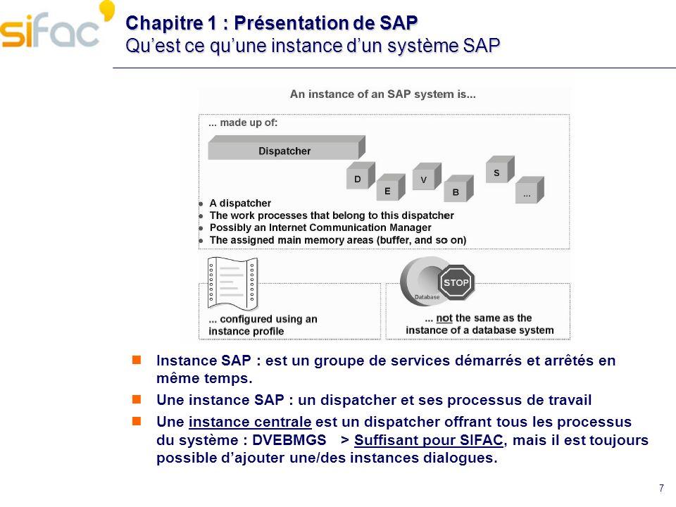 Chapitre 1 : Présentation de SAP Qu'est ce qu'une instance d'un système SAP