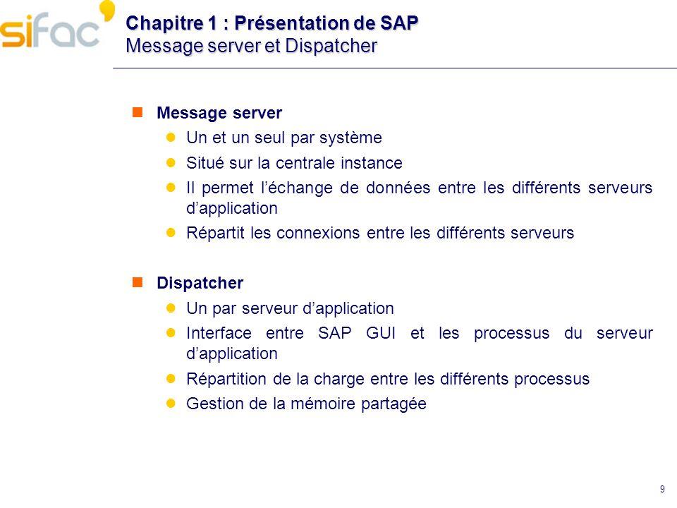 Chapitre 1 : Présentation de SAP Message server et Dispatcher