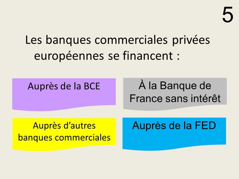 Les banques commerciales privées européennes se financent :