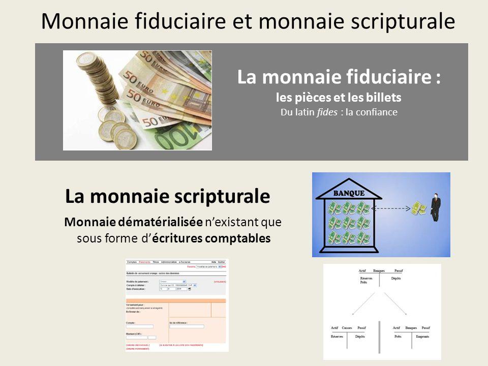 Monnaie fiduciaire et monnaie scripturale