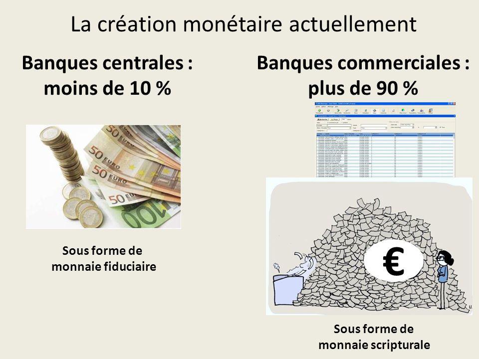 Banques commerciales :