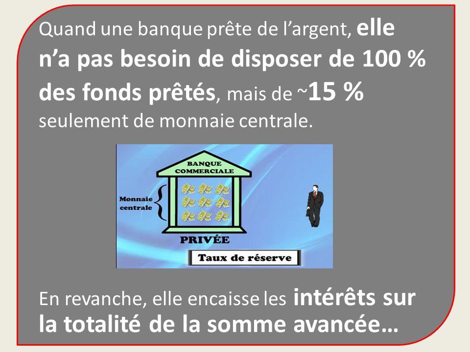 Quand une banque prête de l'argent, elle n'a pas besoin de disposer de 100 % des fonds prêtés, mais de ~15 % seulement de monnaie centrale.