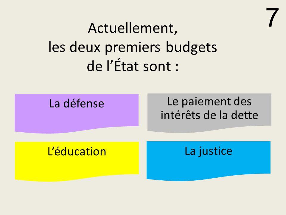 Actuellement, les deux premiers budgets de l'État sont :