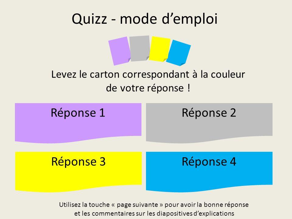 Quizz - mode d'emploi Réponse 1 Réponse 2 Réponse 3 Réponse 4