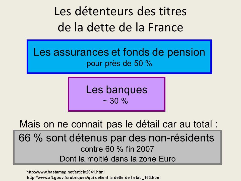 Les détenteurs des titres de la dette de la France