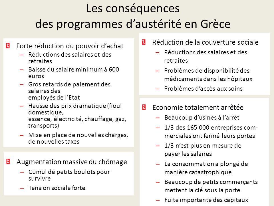 Les conséquences des programmes d'austérité en Grèce