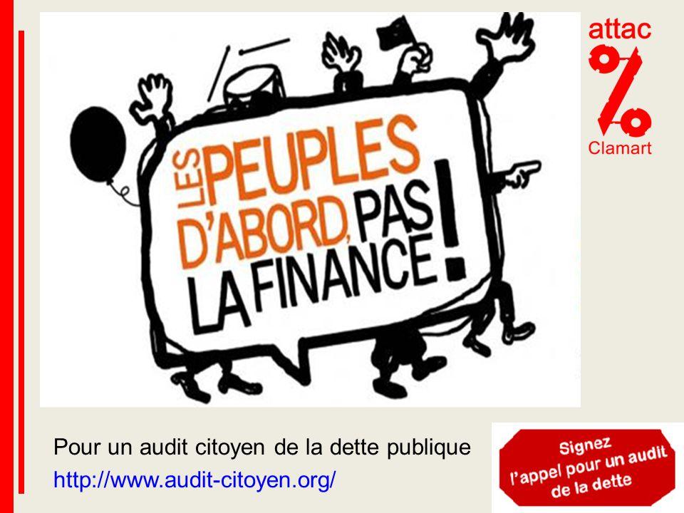 Pour un audit citoyen de la dette publique